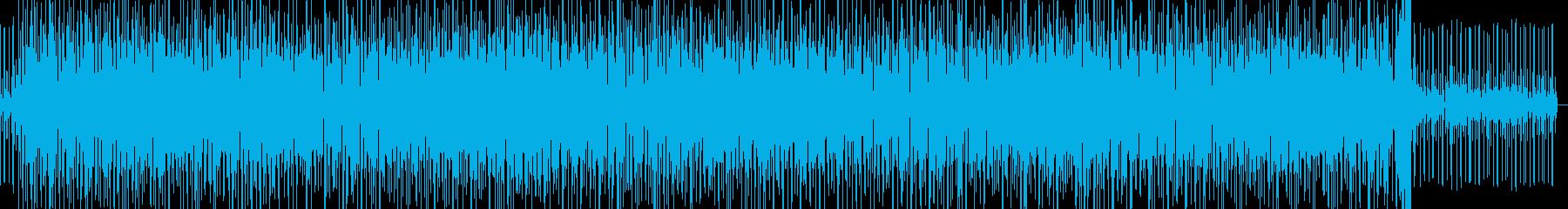 チャチャファンクとカスタネットの再生済みの波形