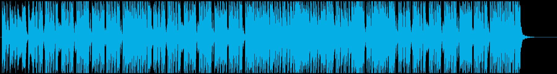 楽しくかわいい動画に。エンターティナー!の再生済みの波形
