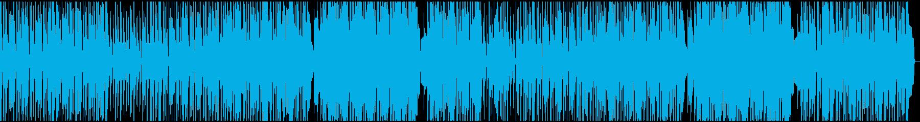ファンキグルーヴィーなリズムとギターリフの再生済みの波形