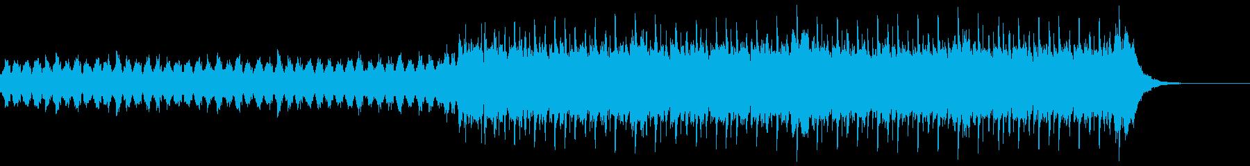 ハードテクスチャ―3の再生済みの波形