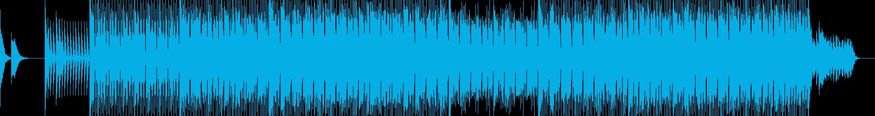 EDMクラブ系ダンスミュージック-125の再生済みの波形