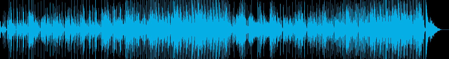 ヘンテコで気が抜けたようなBGMの再生済みの波形