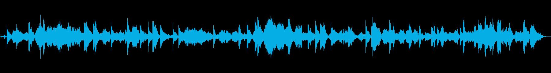 鳥のさえずりとクリスタルボウルヒーリングの再生済みの波形