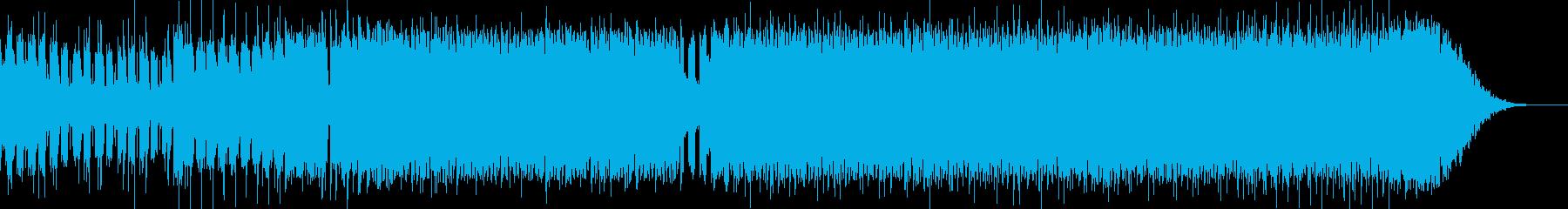 コンテンツのオープニング用EDM の再生済みの波形