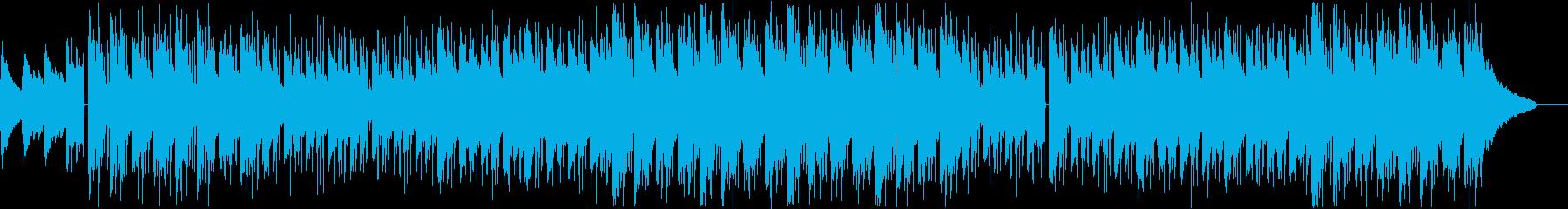 帰り道をイメージしたチルアウトの再生済みの波形