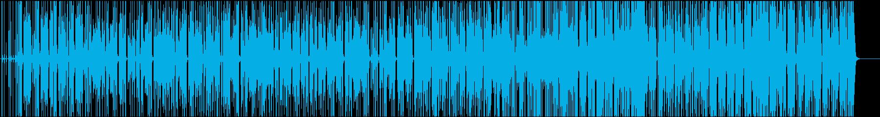 オブジェの再生済みの波形