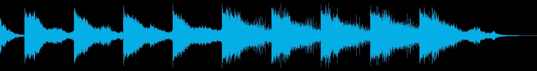 トレーラー、映像・動画、静かな熱Sの再生済みの波形