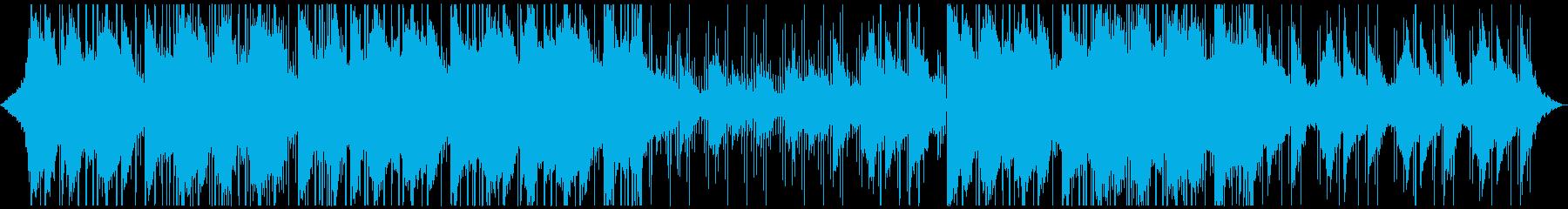 ソフトファッションテックプロモーションの再生済みの波形
