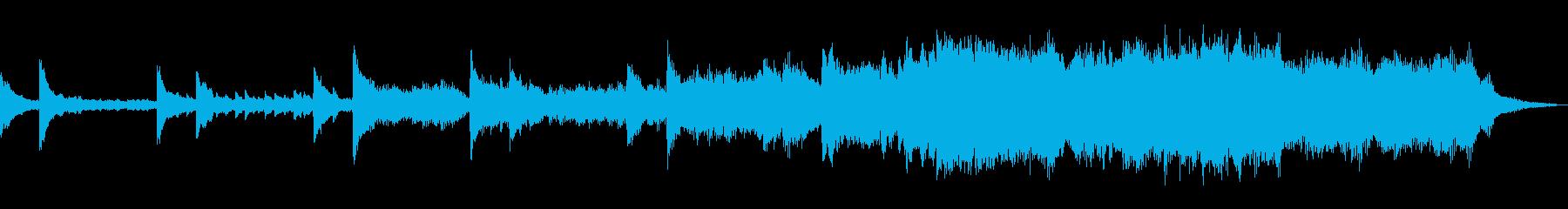 時を刻むようなピアノのオープニングの再生済みの波形