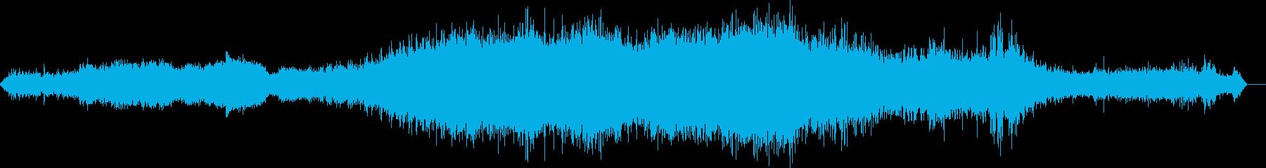 メトロプラットフォームの再生済みの波形
