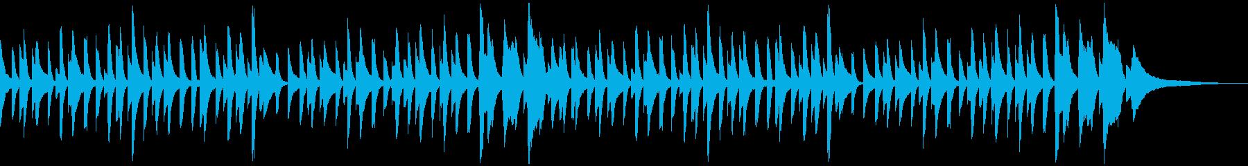童謡「桃太郎」シンプルなピアノソロの再生済みの波形