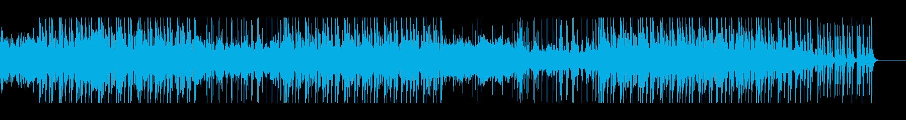 ミディアムテンポのダークシンセウェーブの再生済みの波形