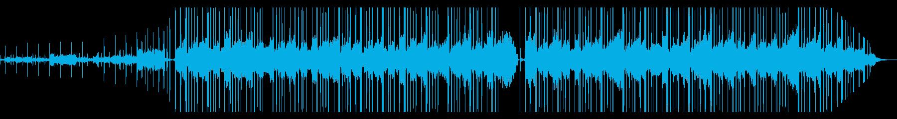 Lofi Hiphop/ワクワク/楽しいの再生済みの波形