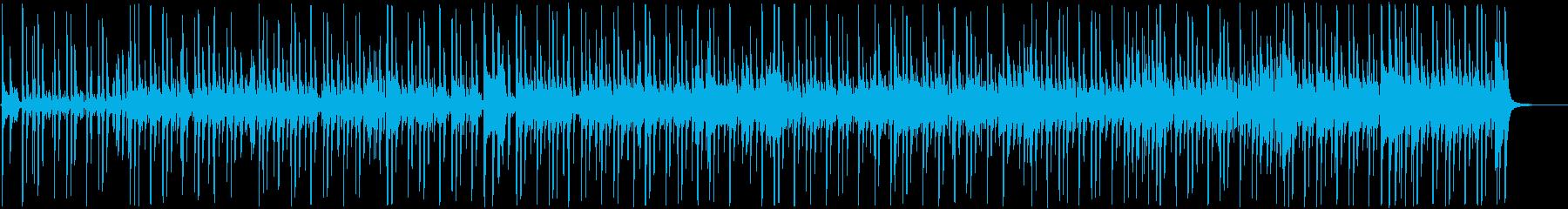 ファンク。落ち着いたの再生済みの波形