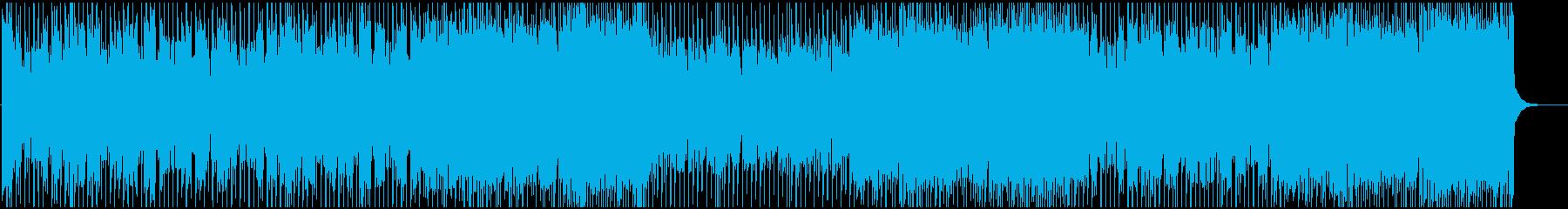 明るいくエネルギッシュなBGMの再生済みの波形