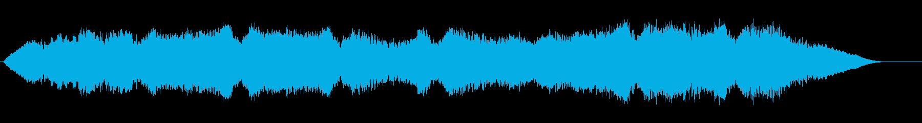 背景音 不穏の再生済みの波形