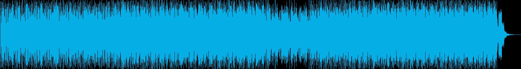 ドキュメンタリー科学番組などBGMの再生済みの波形