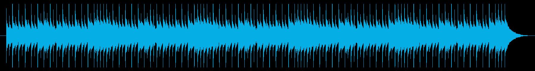 オルゴールしっとり暖かく優しいBGMの再生済みの波形