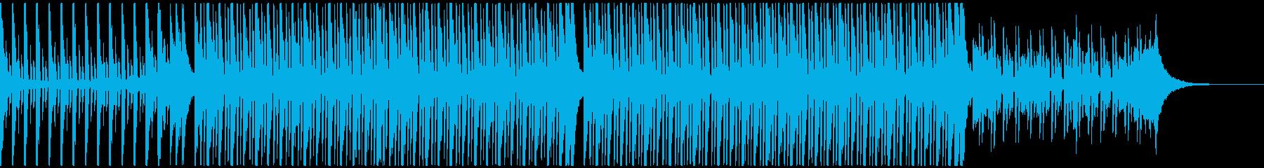 スポーツアクション(60秒)の再生済みの波形