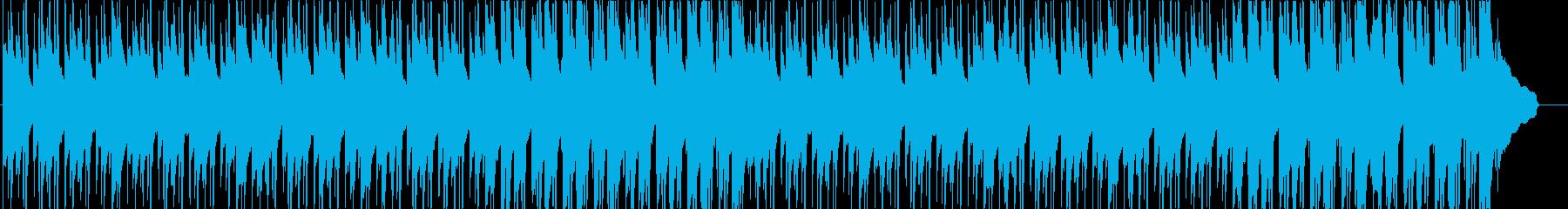 手拍子でポップなわくわくするイメージの再生済みの波形