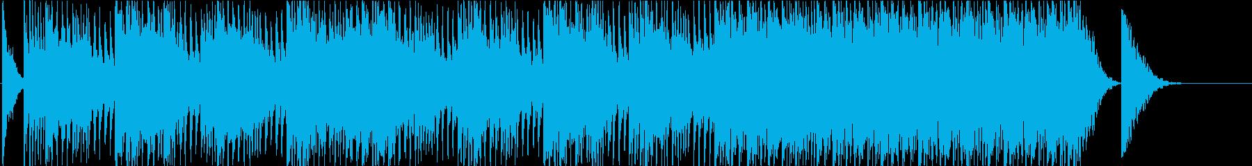 和太鼓のアップテンポな乱れ打ち 締太鼓の再生済みの波形