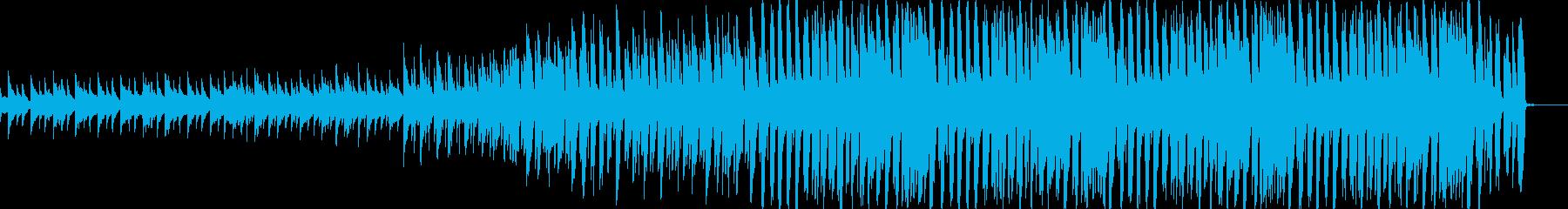 アクティブミドルテンポテクノの再生済みの波形