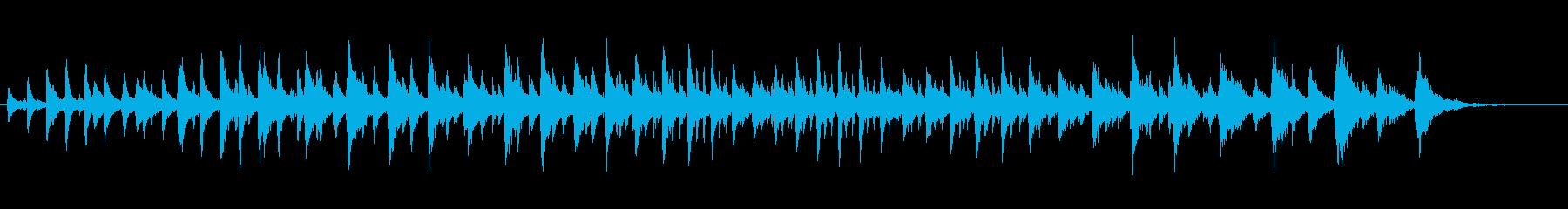 ガチャンガチャンと低い音の再生済みの波形