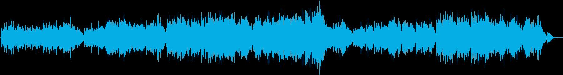 カッチーニのアヴェマリア(オーケストラ)の再生済みの波形