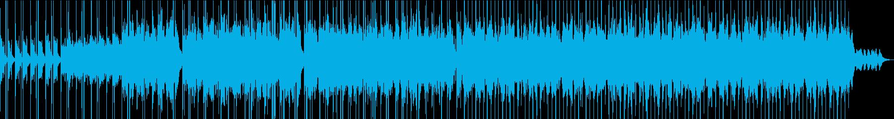 ミドルテンポのエレクトロニカ曲の再生済みの波形
