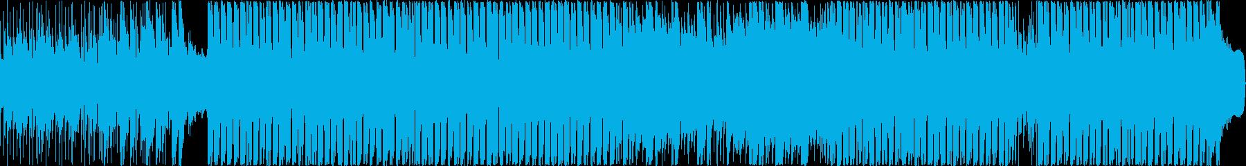 ハイテンポでかわいいテクノポップの再生済みの波形