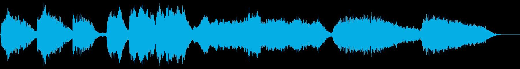 化け物を表現したホラーアンビエントの再生済みの波形