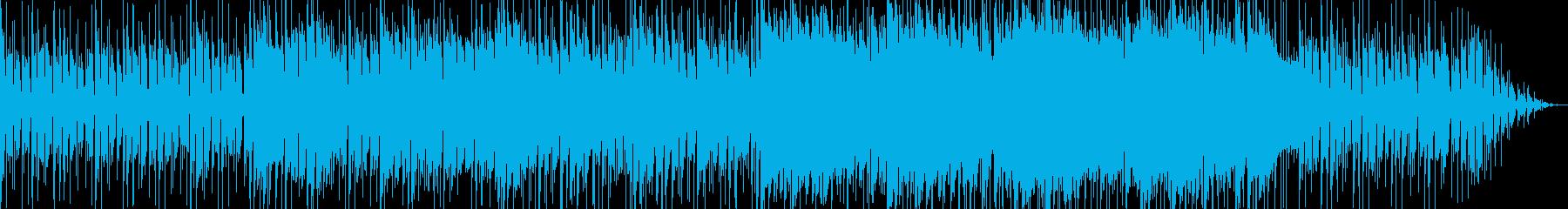 ほのぼのした雰囲気のYoutubeの再生済みの波形