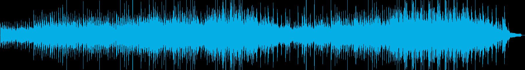 規則的なリズムとストリングスにピアノの再生済みの波形