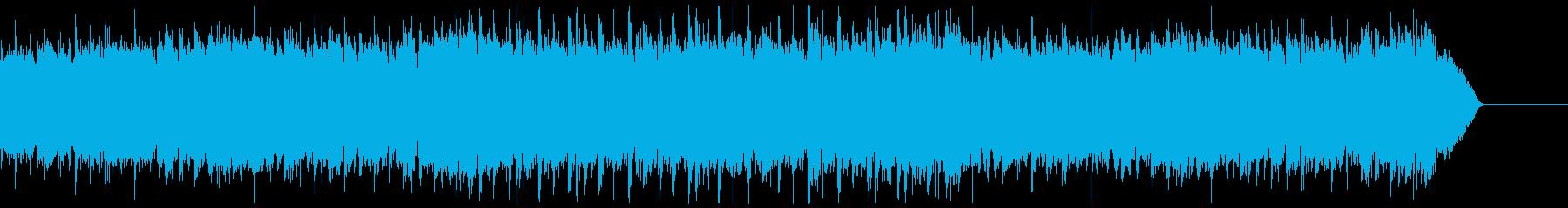 穏やかな日常・CM・ストリングスポップの再生済みの波形