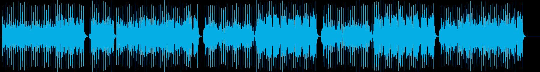 情熱的な吹奏楽シンセサンバ風ポップの再生済みの波形