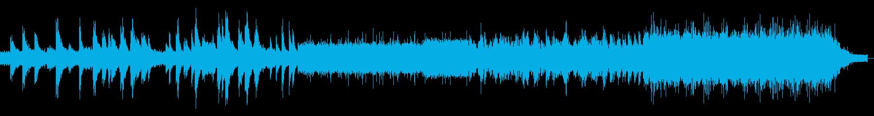 アート音楽 ピアノ 環境音 ジャズなど の再生済みの波形
