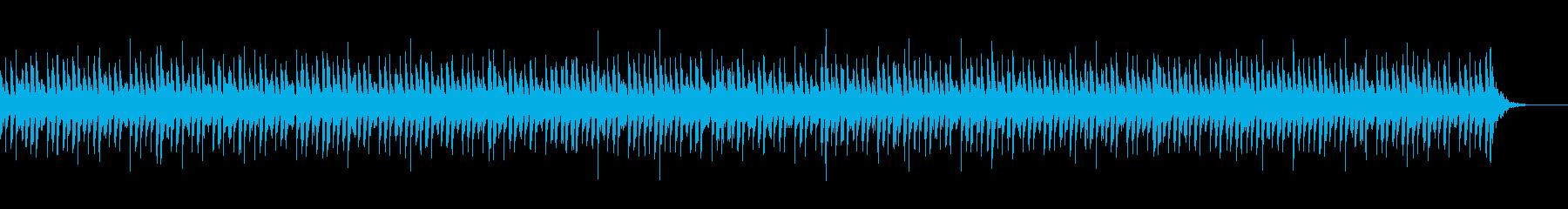 プロダクトムービー用 淡々と繰り返し1の再生済みの波形