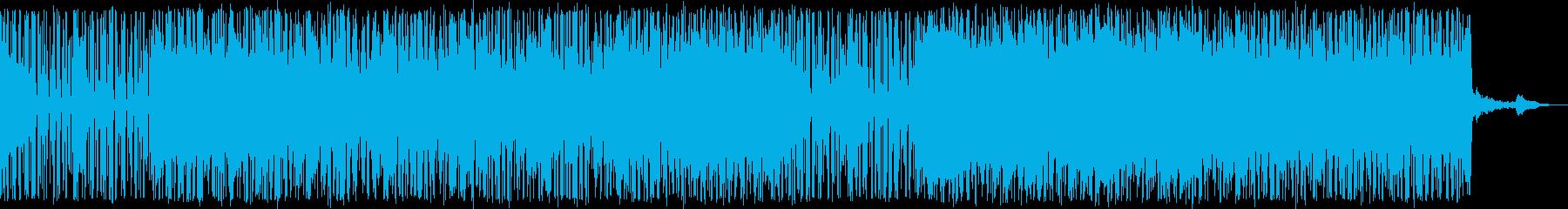 絶体絶命絶望のピンチで疾走の脳内パニックの再生済みの波形