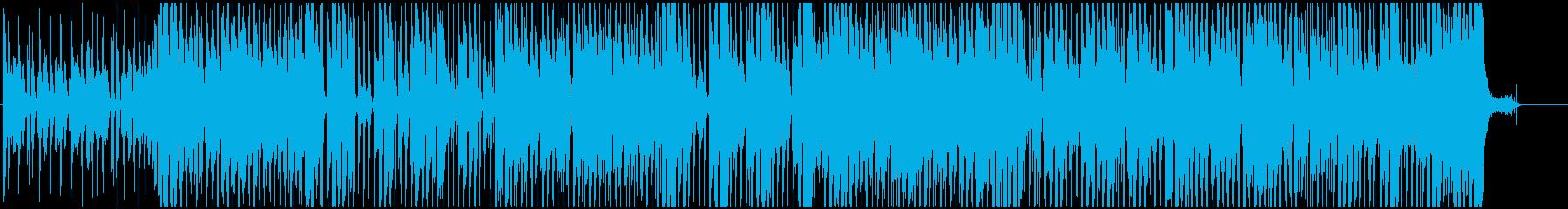 ノリノリで暖かい、ハッピーなBGMの再生済みの波形