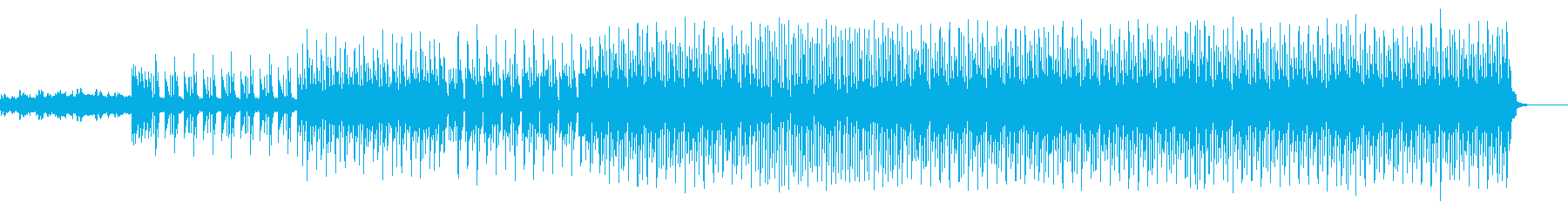 80年代サウンド多用の優しいポップの再生済みの波形