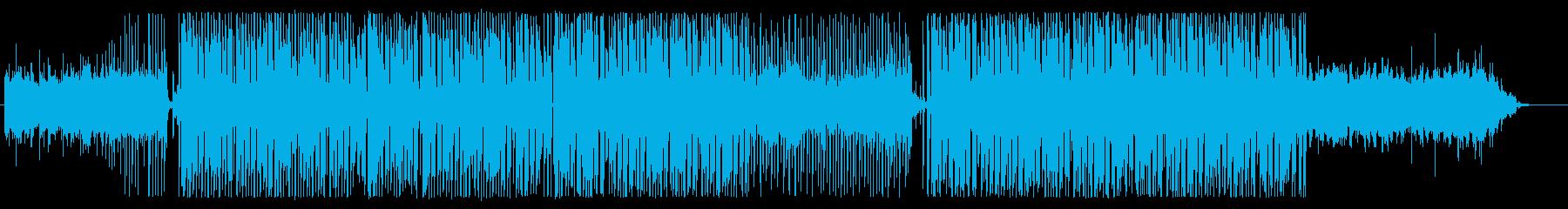 CM、製品紹介など、シンセウェーブ系の再生済みの波形