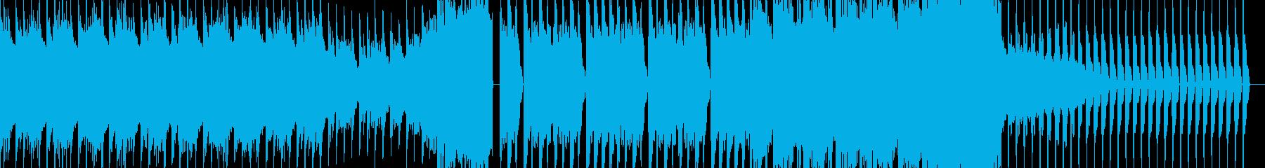 【EDM】力強く、アグレッシブなナンバーの再生済みの波形
