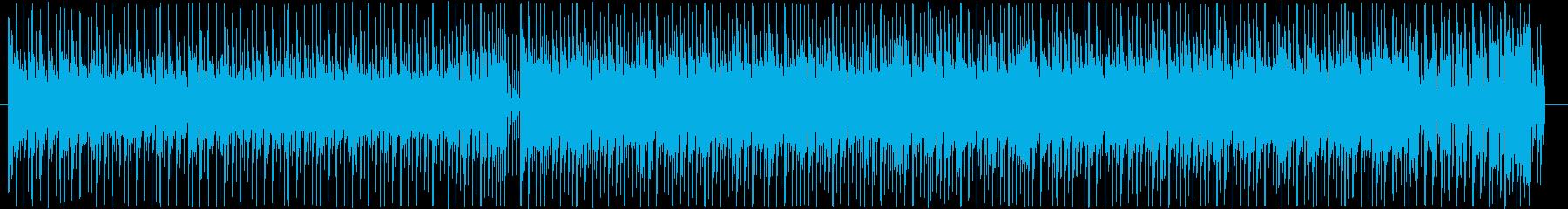 動画に使えそうな疾走感のあるBGMの再生済みの波形