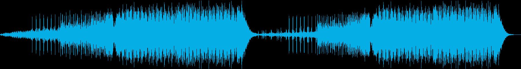 未来コンピューターハウスEDMの再生済みの波形