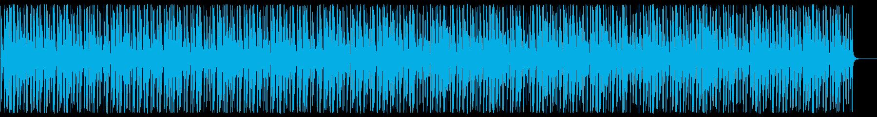 ほのぼのほんわかライブ配信&動画用BGMの再生済みの波形