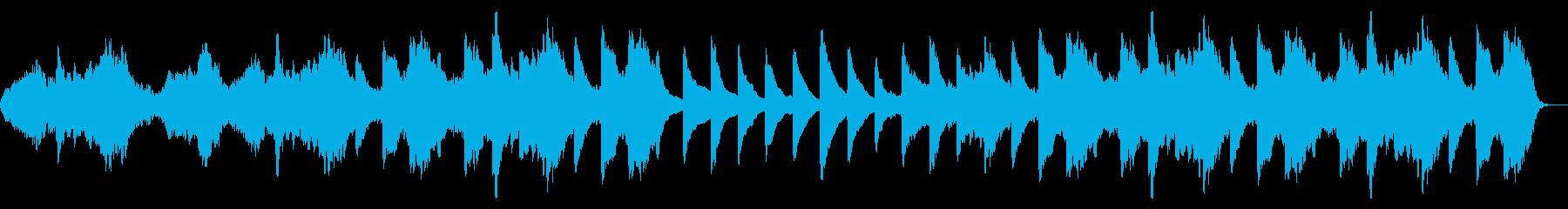 アンビエント環境音楽BGMの再生済みの波形