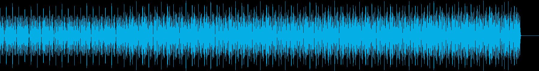 動画 何かをやってみた ときのBGMの再生済みの波形