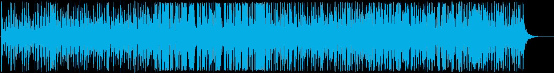 ノリがいいサンバのような曲の再生済みの波形
