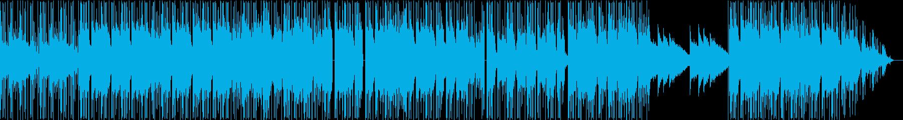 LoFiの再生済みの波形