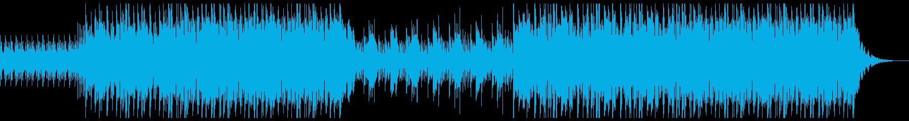 移動中の表現などに適したBGMの再生済みの波形